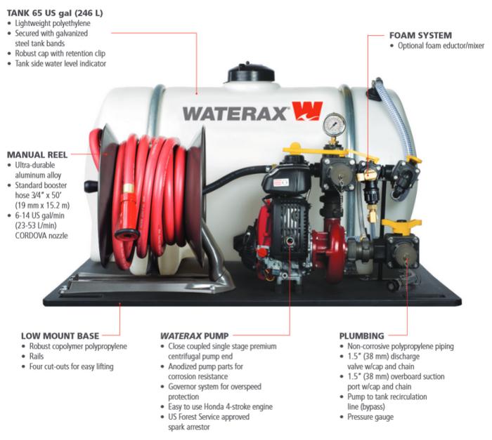 Centrifugal Spark Arrestor : Waterax rancher lightweight slip on unit